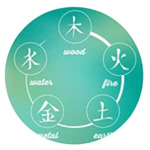 alfombrilla de ratón Wu Xing - Símbolo chino de los Cinco Elementos - ronda - 20cm