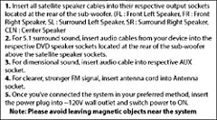 Acoustic Audio by Goldwood AA5170 Bluetooth 5 1 Speaker System Stream music from your phone to the built in Bluetooth Receiver Integrated Power Amplifier with 700 Watts System Power Pro Surround Function Automatically Converts Stereo to 5 1 S...