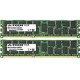 16GB KIT (2 x 8GB) For IBM-Lenovo S