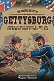 Gettysburg, Wayne Vansant, 076034406X