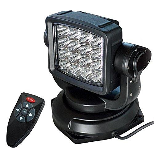 NRS Pierce LED Metal Spotlight