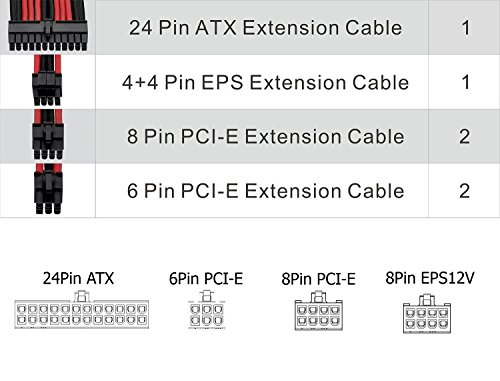 Buy cable sleeving kit