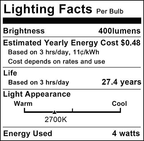 Aooshine Globe 40 4 Watt Daylight White 5000K LED Bulb, E26 Medium Screw Base 400 Lumens A15/G45 Shape Decorative Edison Home Lighting Non-Dimmable (Pack of 6), A15, 6 Count
