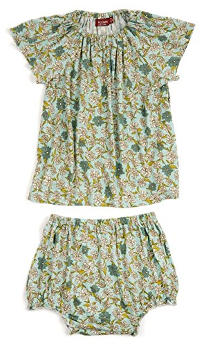 on Short Sleeve Dress and Bloomer Set Blue Floral 6-12 Month (Short Sleeve Bloomers)