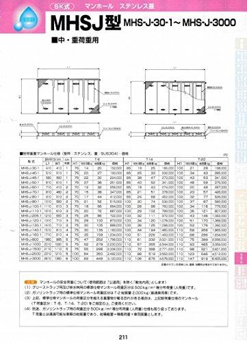 MHSJ型 MHS-J-2000 耐荷重蓋マンホール(枠:ステンレス / 蓋:SUS304) T-20 B071PD72B9  T-20