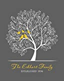 Personalized Christmas or Anniversary Gift for Parents - Family Tree with Last Name