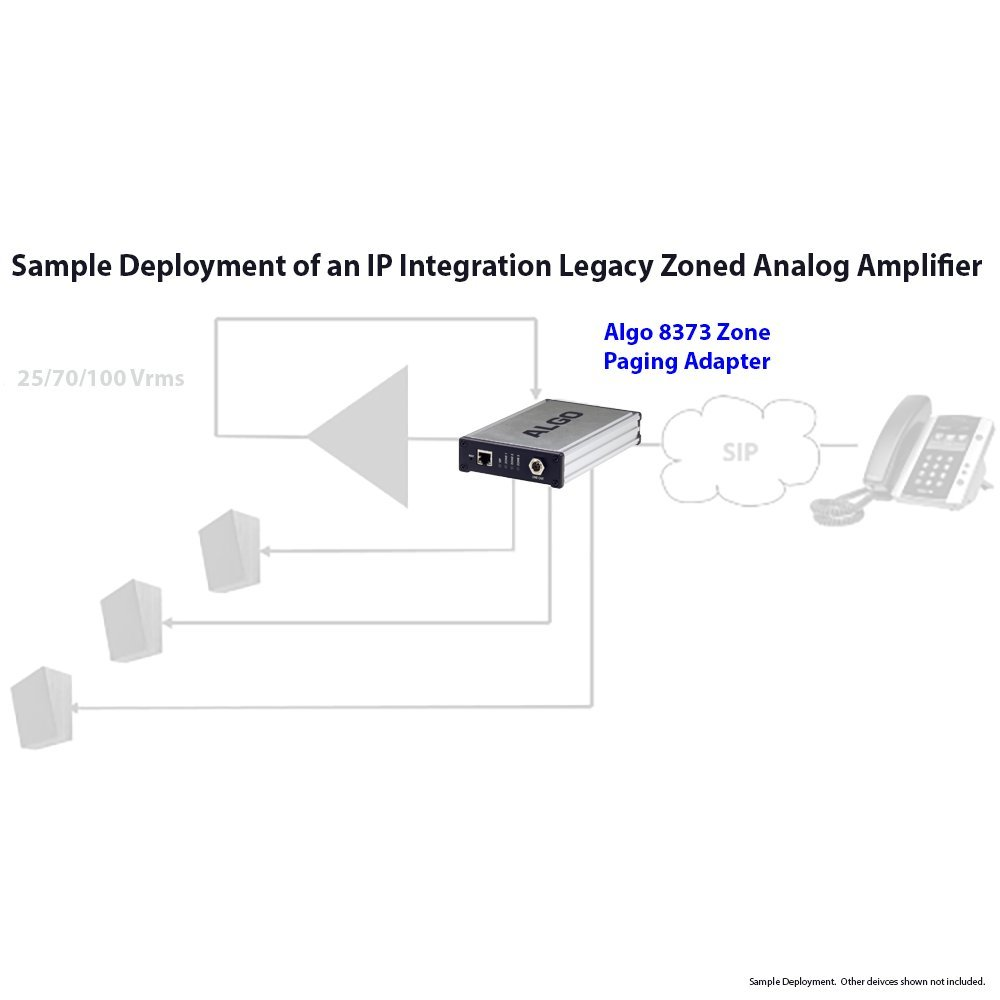 multi zone paging system