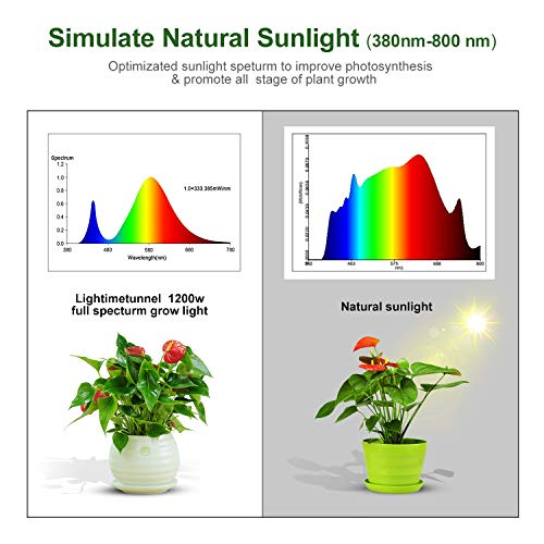 1200w Led Grow Light,Lightimetunnel Full Spectrum Growing