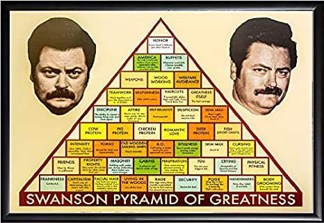 Ron Swanson Pyramid of Greatness Poster Framed (Black)