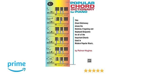 Popular Piano Chord Dictionary Willard A Palmer Ed Hughes