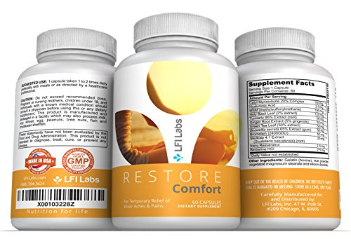 Combination Powerful Anti Inflammatories Available Supplement