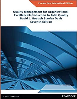 introduction to total quality management