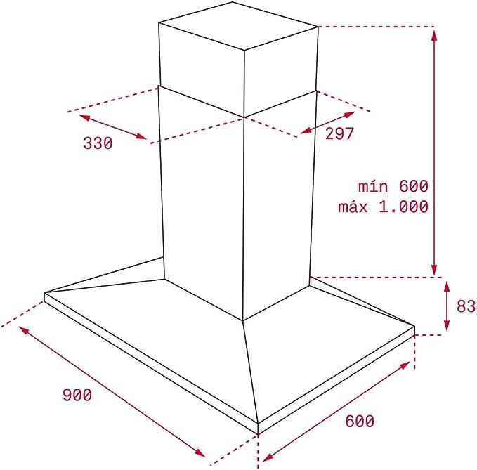Teka DHT 1285 INOX 807 m³/h De techo Negro, Acero inoxidable A - Campana (807 m³/h, Canalizado, A, A, B, 47 dB): Amazon.es: Grandes electrodomésticos
