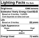 LU70/MED | High Pressure Sodium HID Light Bulb