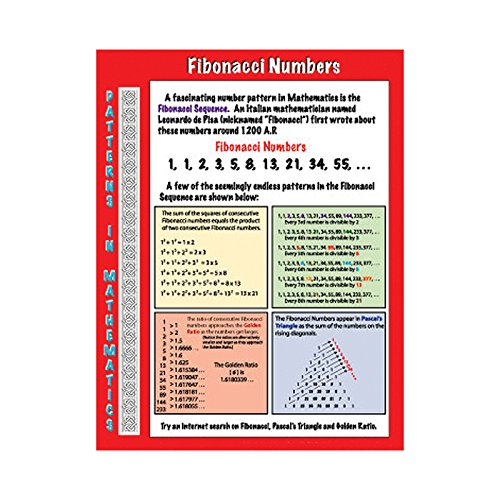 Geyer Instructional Products 502879 Patterns in Mathematics - Fibonacci Poster, Pascal Poster, Figurate Poster,