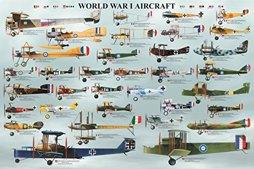 EuroGraphics World War I Aircraft Poster, 36 x 24 inch