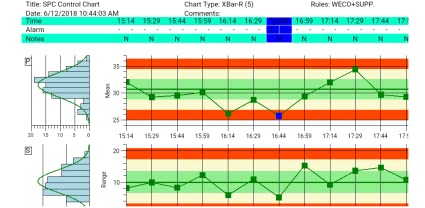 Amazon com: QC SPC Chart Free Version: Appstore for Android