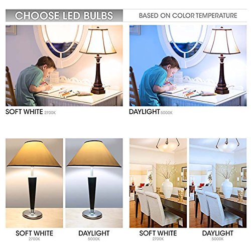 TCP LDCT40W50K6 LED Decorative B11 Chandelier Light Bulbs, Candelabra Based (E12), Dimmable, 40 Watt Equivalent, Daylight, 6 Count