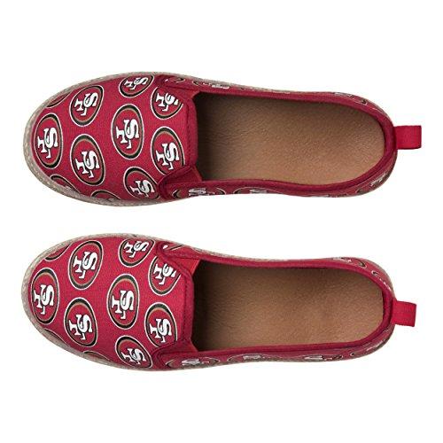 San Francisco 49ers NFL Womens Canvas Espadrille Shoes - Medium