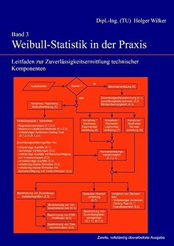 Band 3: Weibull-Statistik in der Praxis: Leitfaden zur Zuverlässigkeitsermittlung technischer Komponenten