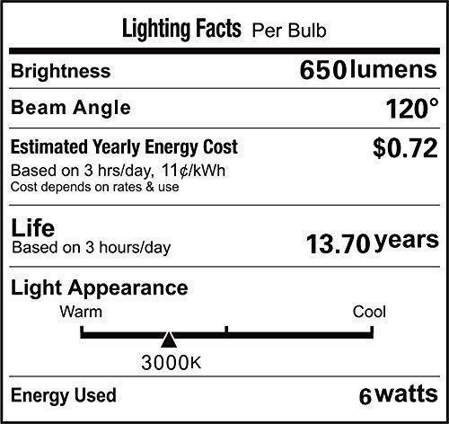 VSTAR PAR36 LED Bulb 6W 12V,600-700LM,Warm White Lamp,Eq to 35W Halogen,Pack of 2