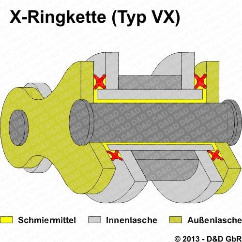 Typ T400 1993-1998 extra verst/ärkt VX gold DID X-Ring Kettensatz f/ür Triumph Tiger 900