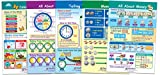 NewPath Learning 93-1503 Time and Money Bulletin Board Chart Set (Pack of 5)