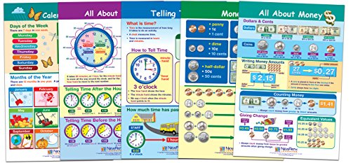 (NewPath Learning 93-1503 Time and Money Bulletin Board Chart Set (Pack of)