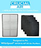 Crucial Air HEPA Air Purifier Filter & 4 Carbon Filters Fit Whirlpool AP250 & AP150 Part # 1183051K, Designed & Engineered by Crucial Air