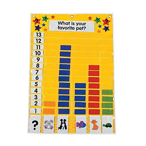 (Bar Graph Pocket Chart)