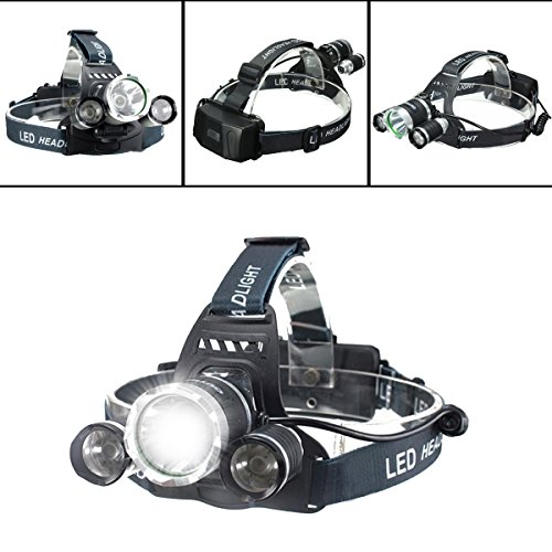 OUTERDO Headlamp Headlight Rechargeable Flashlight product image