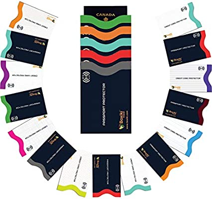 Set of 12 Credit Card Protector Sleeves + 3 Passport Holders Set with Color Coding Identity Theft Prevention RFID Credit Card Holders by Boxiki Travel Navy Blue RFID Blocking Sleeves