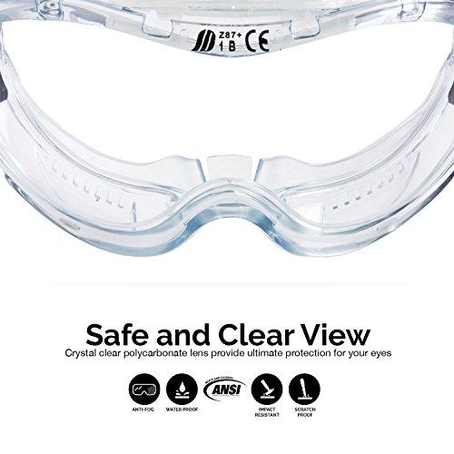 Review Neiko 53875B Protective Anti-Fog