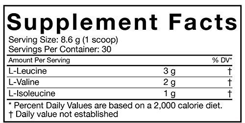 Muscle Pharm BCAA Essentials Powder 30 Servings, Fruit Punch, 0.57lbs للبيع