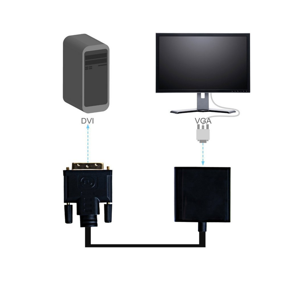 Adaptateur DVI vers VGA Bolongking DVI-D vers VGA DVI 24/ 1/DVI-D m/âle vers VGA femelle c/âble adaptateur convertisseur pour laffichage carte PC