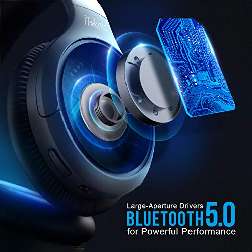 Active Noise Cancelling Headphones, iTeknic Bluetooth Headphones Over Ear Wireless Headphones with Mic Deep Bass, Comfortable Protein Earpads 30H Playtime for Travel Work TV Cellphone