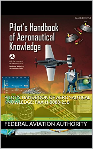 Picture of a Pilots Handbook of Aeronautical Knowledge