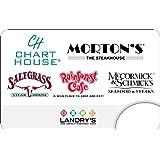 Amazon.com: Landrys Multibrand $25 Gift Card: Gift Cards
