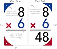 picture about Multiplication Flash Cards Printable Front and Back referred to as UpSparks Multiplication Flash Playing cards (0-12 All Data) - 169