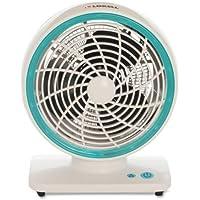 Lorell Convection Heater Two Heat Setting Plus Fan