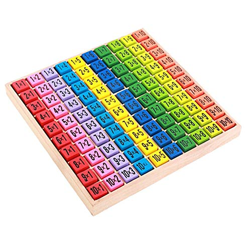9x9 Multiplying Math Keyboard Math Toys Environmental Puzzle Early Education Art Puzzle Multiplication Table