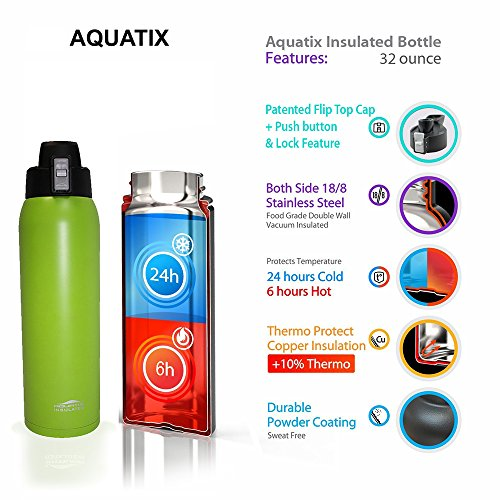 Lime Green Bottle - Fliptop Aquatix Double Wall Insulated Ultimate Sport Bottle 32 ounce Lime Green Stainless Steel