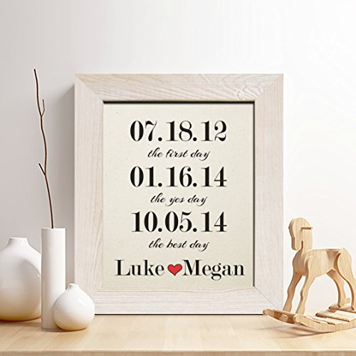 Personalized 2nd Cotton Anniversary Gift for Him or Her, Special Dates Important Dates Cotton Print, Gifts for Husband and Wife, 2 Years Together
