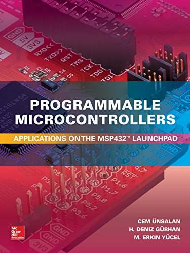 The 8 best microcontroller industrial applications