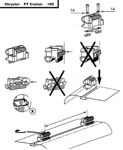 Green Valley 156409 Assembly Kit For Trek Roof Racks Amazon Co Uk