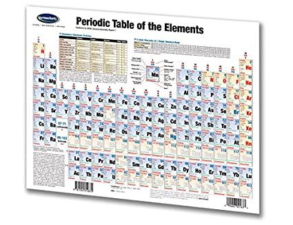 Amazon periodic table of the elements chart science quick periodic table of the elements chart science quick reference guide by permacharts urtaz Image collections