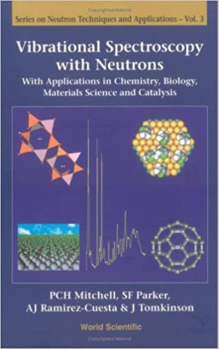 And spectroscopy pdf atomic basic molecular