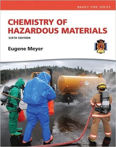Chemistry Of Hazardous Materials