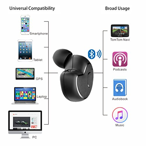 Avantree MINI Bluetooth Earbud, Small Wireless Earpiece for Motorcycle GPS Podcasts AudioBooks Music (NOT GOOD FOR CALL), Invisible Earphone & Snugly Fit in ear Headset, Right Ear Use Only - Apico