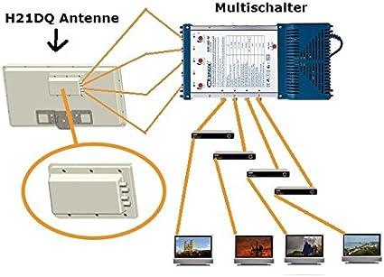 Selfsat H21dq Quattro Lnb Flachantenne Elektronik